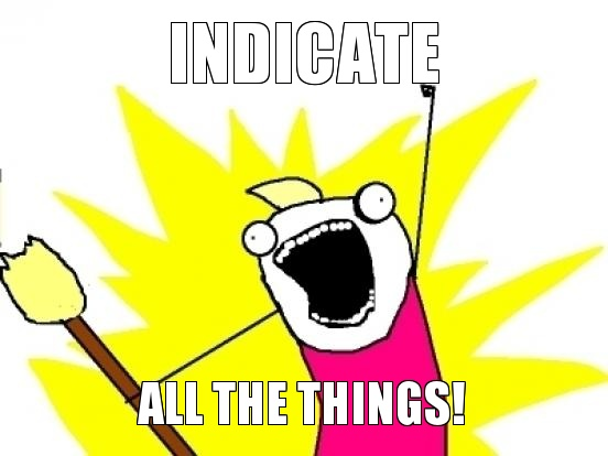 INDICATE ALL THE THINGS!